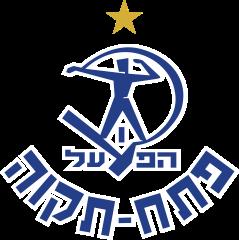 Hapoel Petah Tikva - Logo