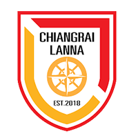 Chiangrai Lanna FC - Logo