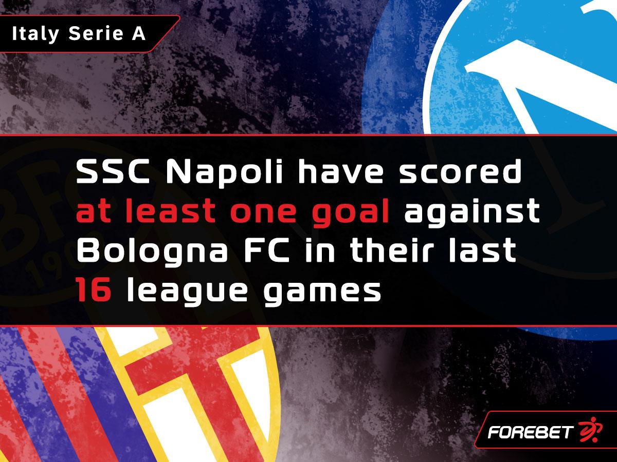 Bologna Fc Vs Ssc Napoli Preview 15 07 2020 Forebet