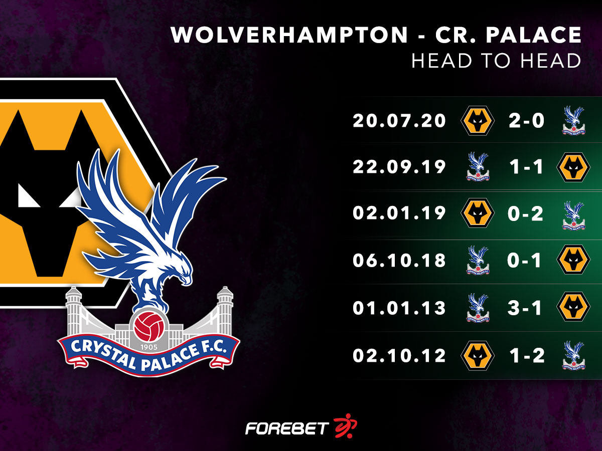 Wolverhampton Vs Crystal Palace Preview 30 10 2020 Forebet