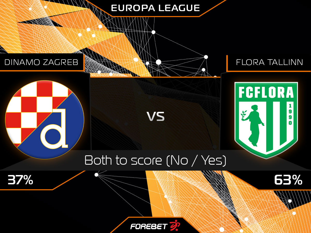Dinamo Zagreb Vs Flora Tallinn Preview 01 10 2020 Forebet